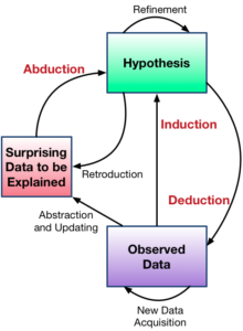 reasoning_types